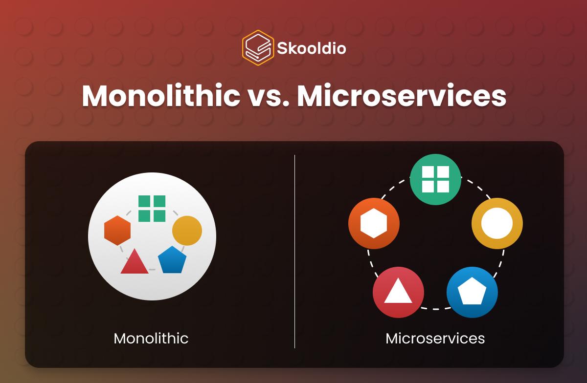 Skooldio Blog - หมัดต่อหมัด Microservices vs. Monolithic บริษัทเราเหมาะกับอะไรมากกว่า?